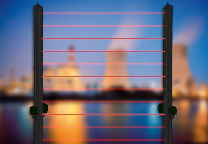 Perimeterbeveiliging
